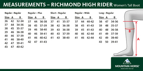 mountain horse richmond measurement guide