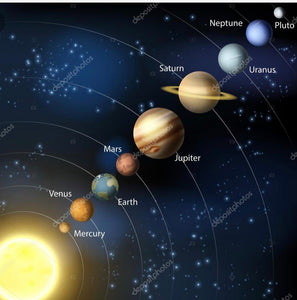 The Planetary Alignments of 2020 & The Destiny of Our Times