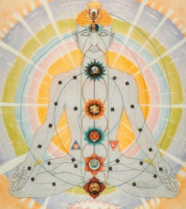 Sacral Chakra~ Guided meditation with Tea, Incense, Crystal & Anointing oil.