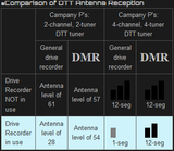 HKS DMR version 2 multi recorder