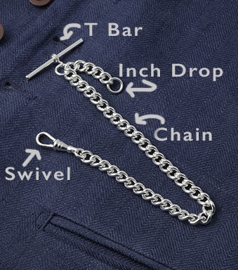 All about a pocket watch chain
