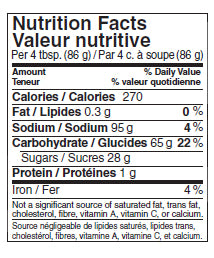 Nutrition facts for Brown Rice Syrup