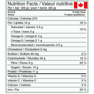 Cocoa, Flax & Almond GORP Clean Energy Bar Nutrition Facts panel