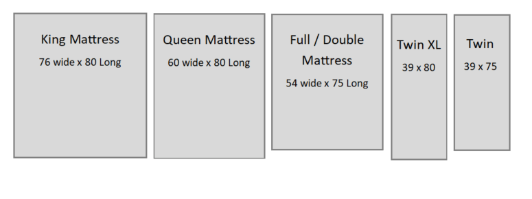 How to Select a Mattress Size