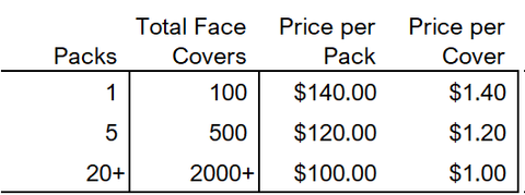 rockface face cover face mask individually wrapped