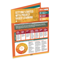 Getting Started with Project Based Learning