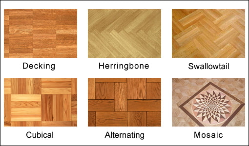 Parquet Flooring Patterns - The History Of Hardwood Flooring From The Beginning To Now