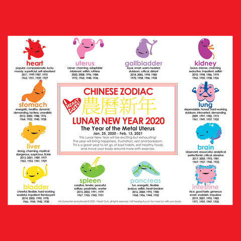 Year of the Rat - Lunar New Year - Medical Nurse Doctor