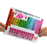 Periodic Table of Your Period - 8.5 x 11 Mini-Poster