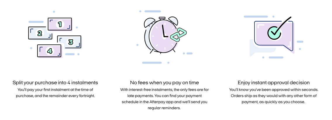 how after pay works