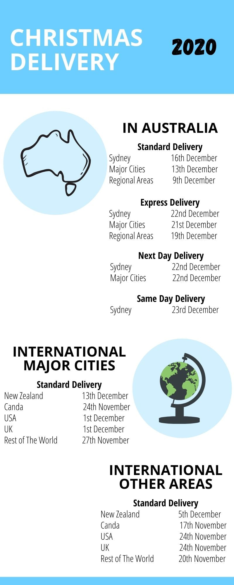 Australian Gift Delivery