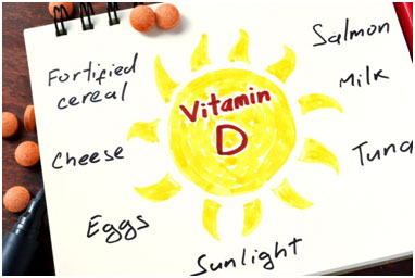 Chart with Vitamin D Sources
