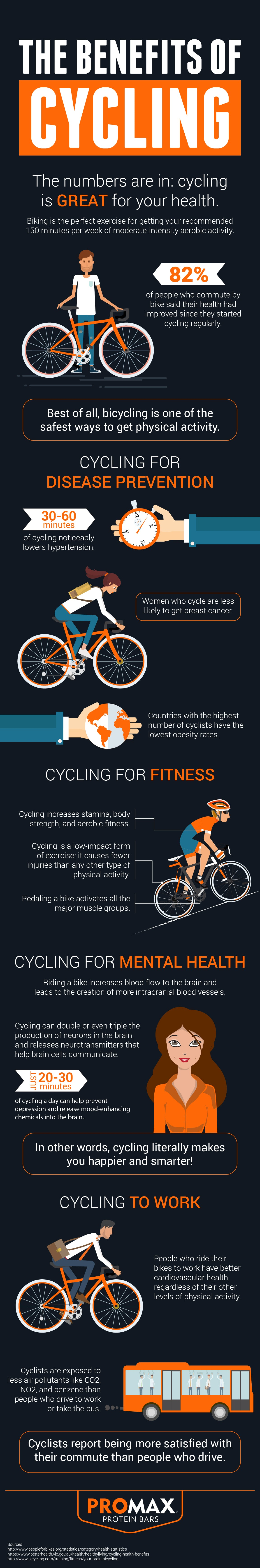 The Benefits of Cycling Infographic