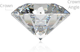 crown angle of a diamond
