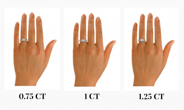 diamond sizes on hand comparison