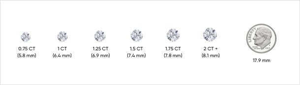 diamond carat size comparison