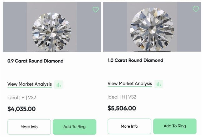 diamond price comparison