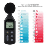 Slm-269 Sound Level Meter Audio Decibel Noise Tester 30~130Dba Digital Volume Measuring Instrument A