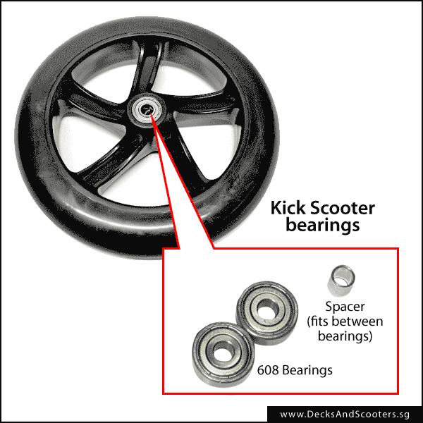 Kick scooter bearings, singapore