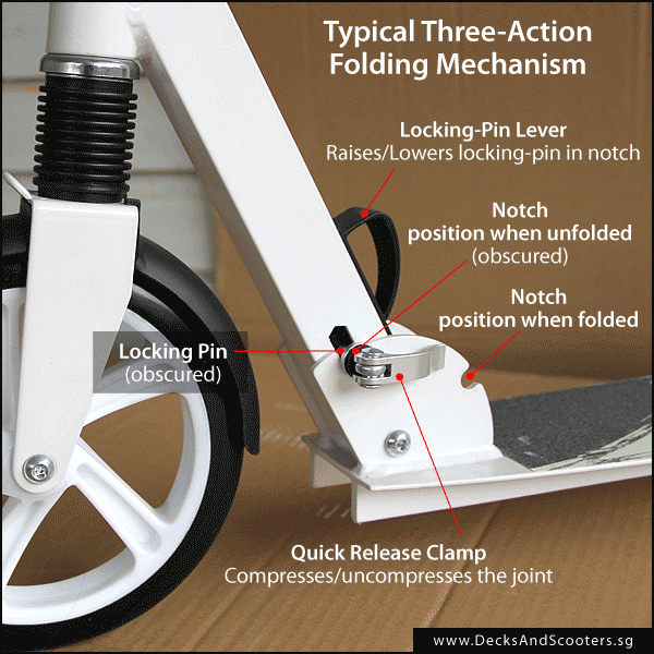 typical three action folding mechanism in kick scooter
