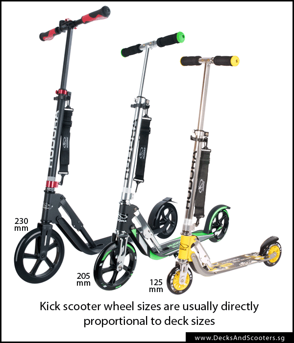 Buying Guide: How to choose a kick scooter for adults