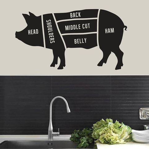 Butcher's Pig Wall Sticker - Oakdene Designs