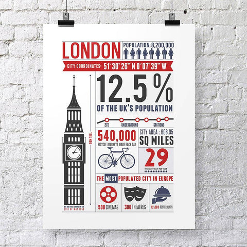 'London Infographic' Print - Oakdene Designs