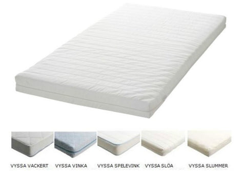 Ikea Crib Mattress Recall
