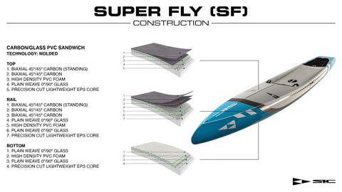 SIC Super Fly Construction