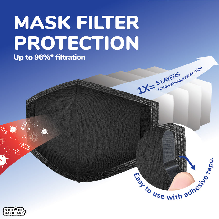 MAX5 Reusable 5-Layer Adult Mask Filter Attachment
