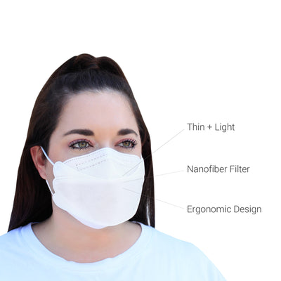 AirQueen Nanofiber Filter Safety Face Mask N95 Mask (20 PCS)