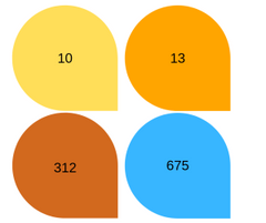 Colored circles showing different hearing aid battery sizes and colors