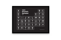 NATO Phonetic Alpha-Numeric — Poster
