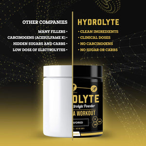 Hydrolyte - 100 Servings Sugar Free Electrolyte Powder with Magnesium, Potassium and Sodium - Boost Endurance and Reduce Fatigue with This Electrolytes Supplement - Maximum Hydration - Keto Friendly