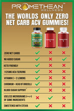 Load image into Gallery viewer, Sugar Free Apple Cider Vinegar Gummies - Acv with Sugar Makes No Sense! Try The First Zero Net Carb Gummy Vitamins Acv Gummies with Mother for Weight Loss 1125mg Apple Cider Gummies Golo Keto Gummies