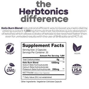 Keto BHB Pills - Ketosis Supplement to Burn Fat Fast - Ketogenic Diet Carb Blocker Best Keto Diet Pills for Women and Men