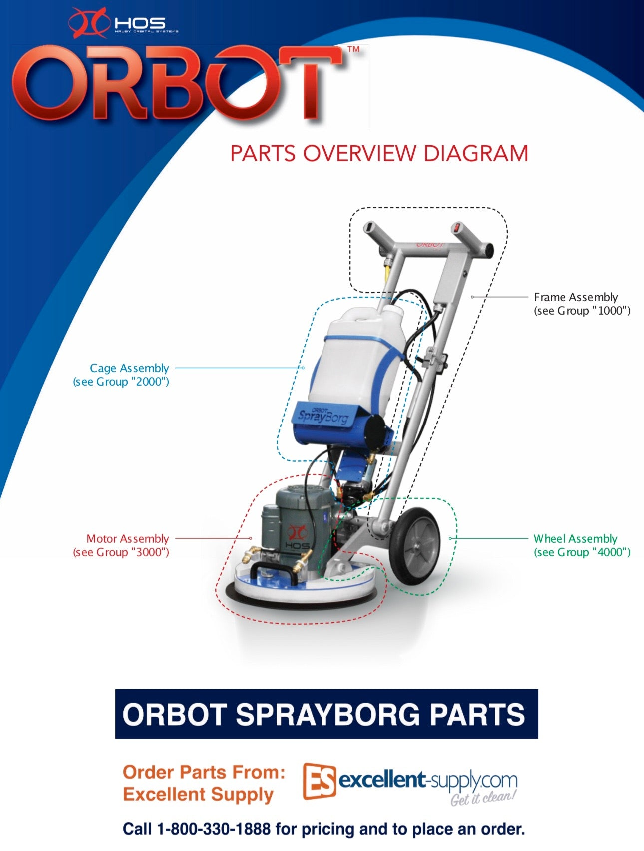 Orbot Parts Guide PDF