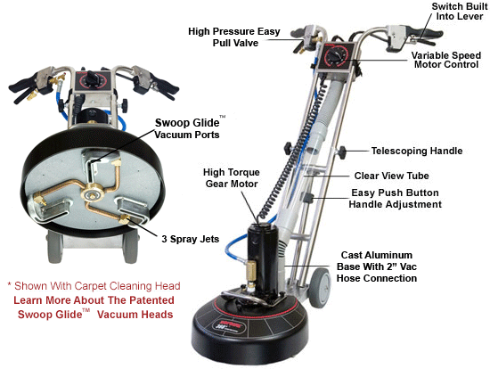 Rotovac 360i - Rotary Extractor for Carpet Cleaning