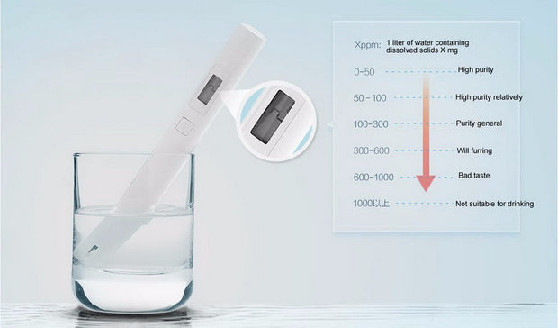 Smart Water Quality Test Meter