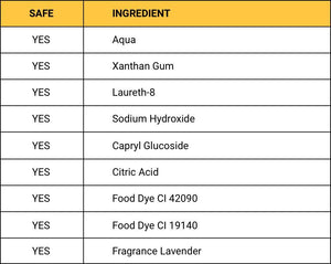 The following ingredients in our ecoToilet Cleaner have been approved, making them safe for you and safe for our environment.