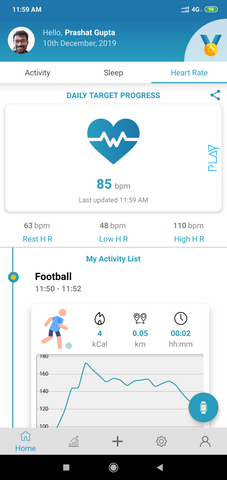 Can Fitness Tracker help prevent a Viral Infection