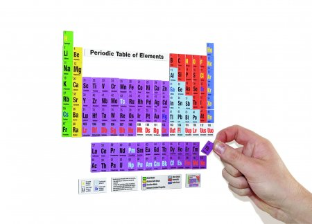 Demonstration of magnets, arranged into the periodic table