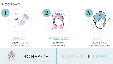 come massaggiare bonface lava massaggia applica pelle viso