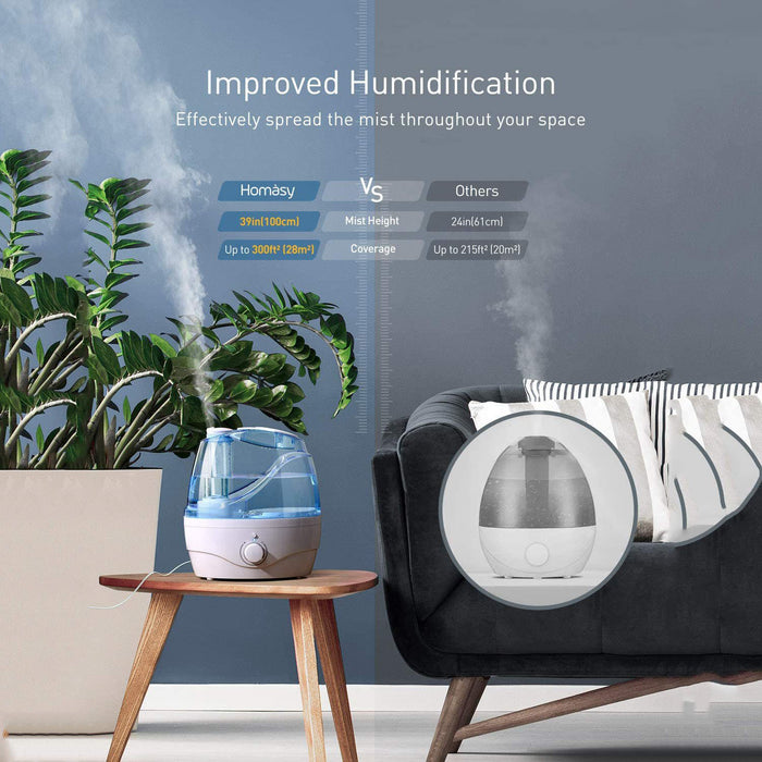 Homasy [Upgraded]  2.2L Ultrasonic Humidifier, 28dB Quiet BPA-Free Air Humidifier ,30H Working Time, 360° Nozzle, Blue