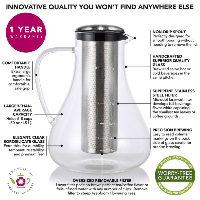 Teabloom Large Stovetop Safe Glass Teapot + Kettle + Pitcher (50 OZ / 1.5 L / 6 Cups) –  2 Free Blooming Teas Included