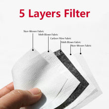 Load image into Gallery viewer, Active Carbon Filter Pm2.5 Melt Blown Material (pack of 10 filters)