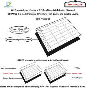 A3 Magnetic Whiteboard Weekly - Meal or Activity Planner