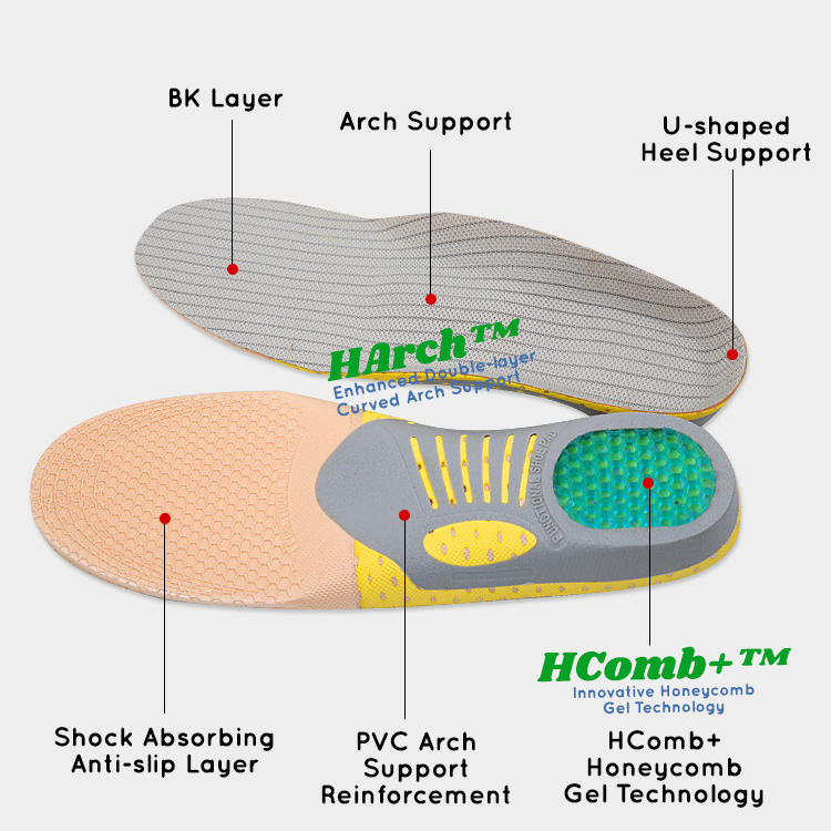 BR HComb+ Orthopedic Insoles - 2 Pairs (Buy 1 Get 1 50% Off Special)
