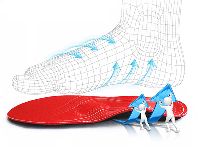 BR Pronation+ Orthopedic Insoles