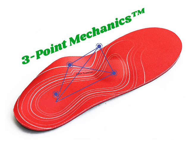 BR Pronation+ Orthopedic Insoles - 1 Pair